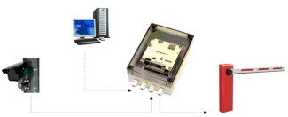 Kompakt rendszámfelismerő rendszer vázlata