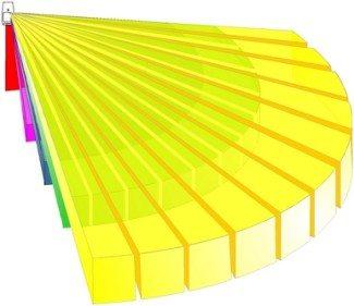 Az infra látóterének sematikus képe