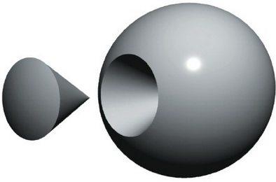 1 szteradián = 1 m sugarú gömb 1m² felülete által kijelölt térrész térszöge