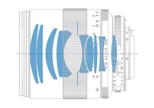 Az összetett objektív felépítése (www.inphoto.blog.hu)