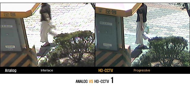 Analóg és HD CCTV kép minőségkülönbsége 1. (Forrás: www.thehdcctv.com)
