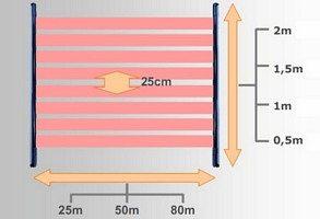kv_DUEVI-Photon-infrasorompo-mukodesi-vazlat_jpg_s