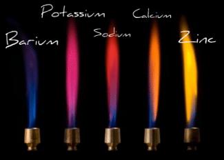 A gázok lángja különböző színű